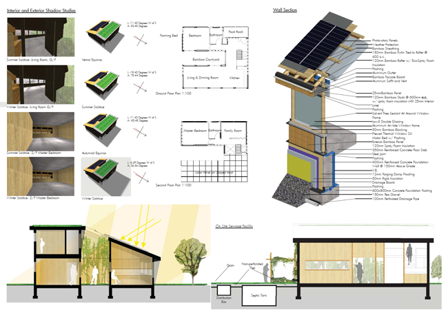 Eco house project for Carbon neutral home designs