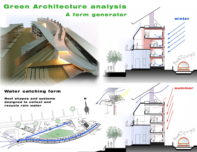 Building Design Construction Systems Study Guide Structural