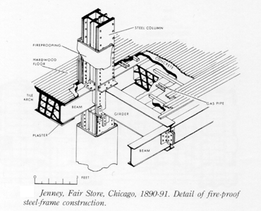 Skyscraper chicago furthermore 13895947 together with Flooring likewise House Framing Or Rough Carpentr in addition Foundation Footing Pier Wall Ga Sc. on floor joists